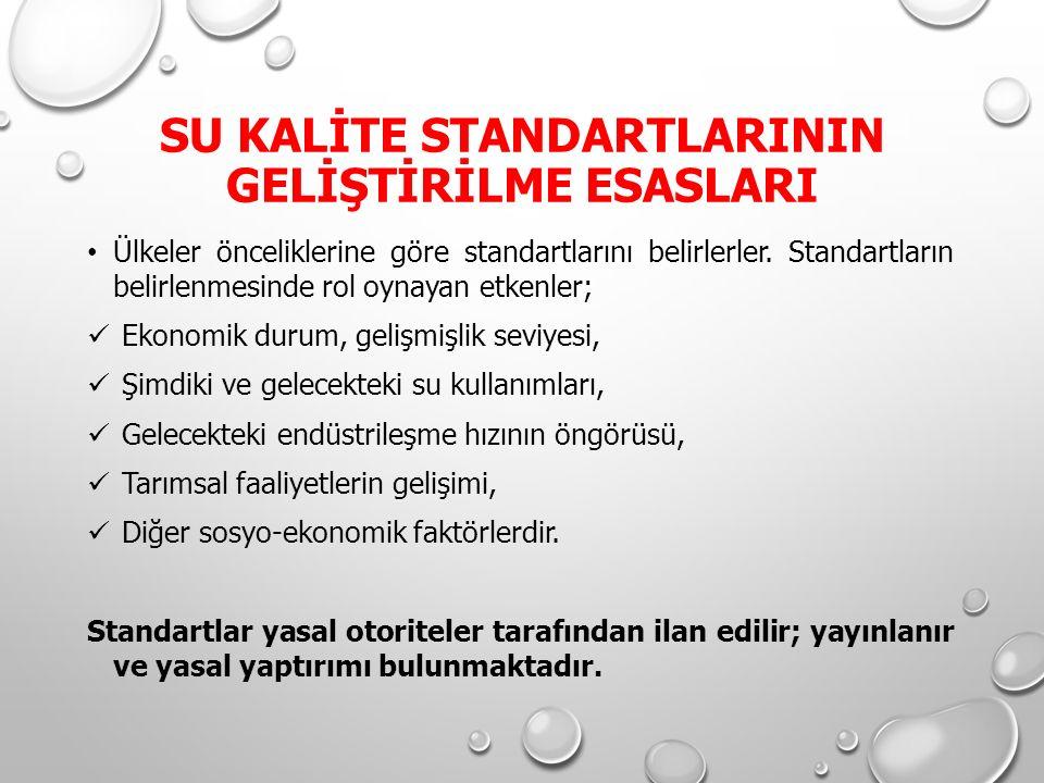 SU KALİTE STANDARTLARININ GELİŞTİRİLME ESASLARI Ülkeler önceliklerine göre standartlarını belirlerler.