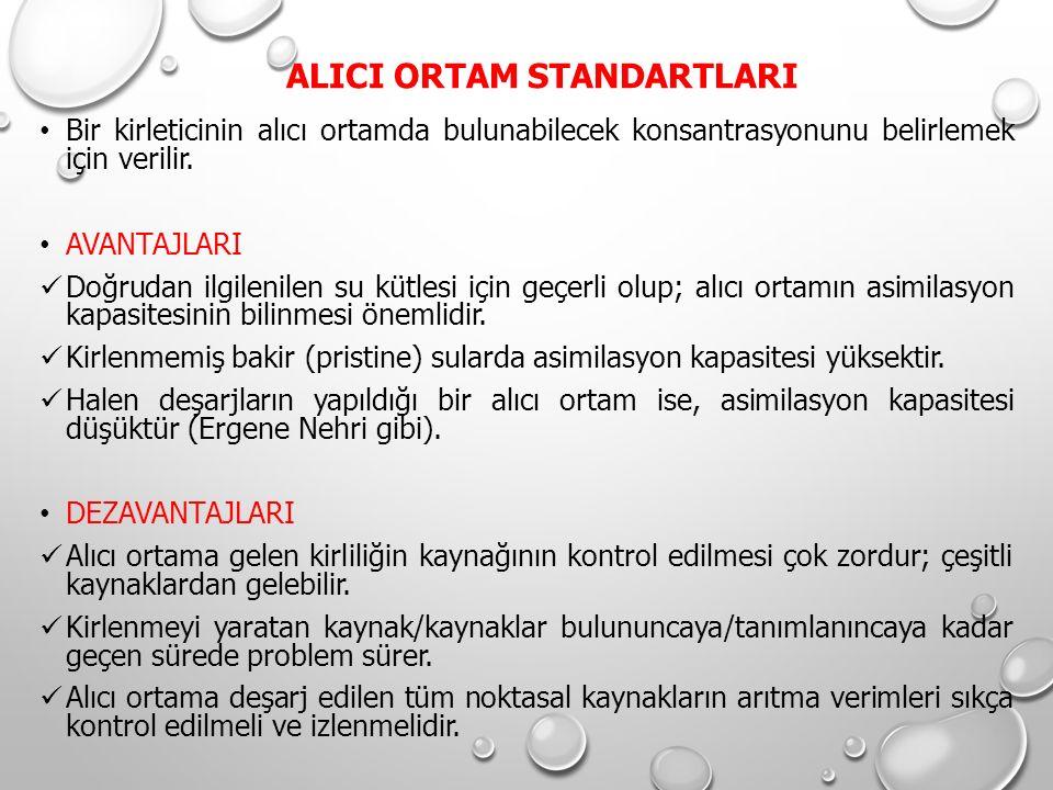 ALICI ORTAM STANDARTLARI Bir kirleticinin alıcı ortamda bulunabilecek konsantrasyonunu belirlemek için verilir.