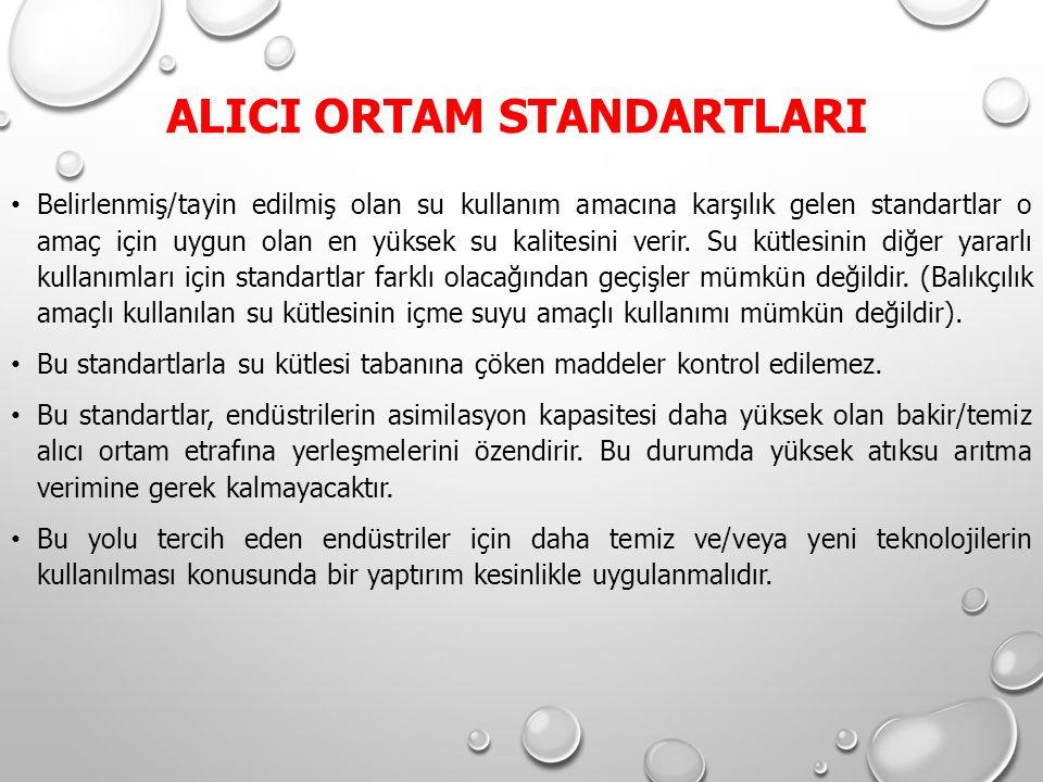 ALICI ORTAM STANDARTLARI Belirlenmiş/tayin edilmiş olan su kullanım amacına karşılık gelen standartlar o amaç için uygun olan en yüksek su kalitesini