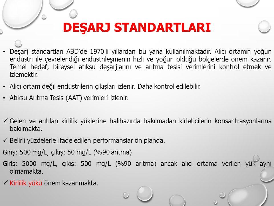 DEŞARJ STANDARTLARI Deşarj standartları ABD'de 1970'li yıllardan bu yana kullanılmaktadır. Alıcı ortamın yoğun endüstri ile çevrelendiği endüstrileşme