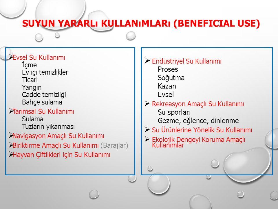 Petrol Rafinerisi Endüstrisi Parametre kg/1000 ton İşlenen Hammaddedeki Miktar Yağ ve Gres10,00 Fenol0,70 BOİ10,50 Askıda katılar14,00 Sülfür0,35 KİRLİLİK YÜKÜ BAZLI DEŞARJ STANDARTLARI