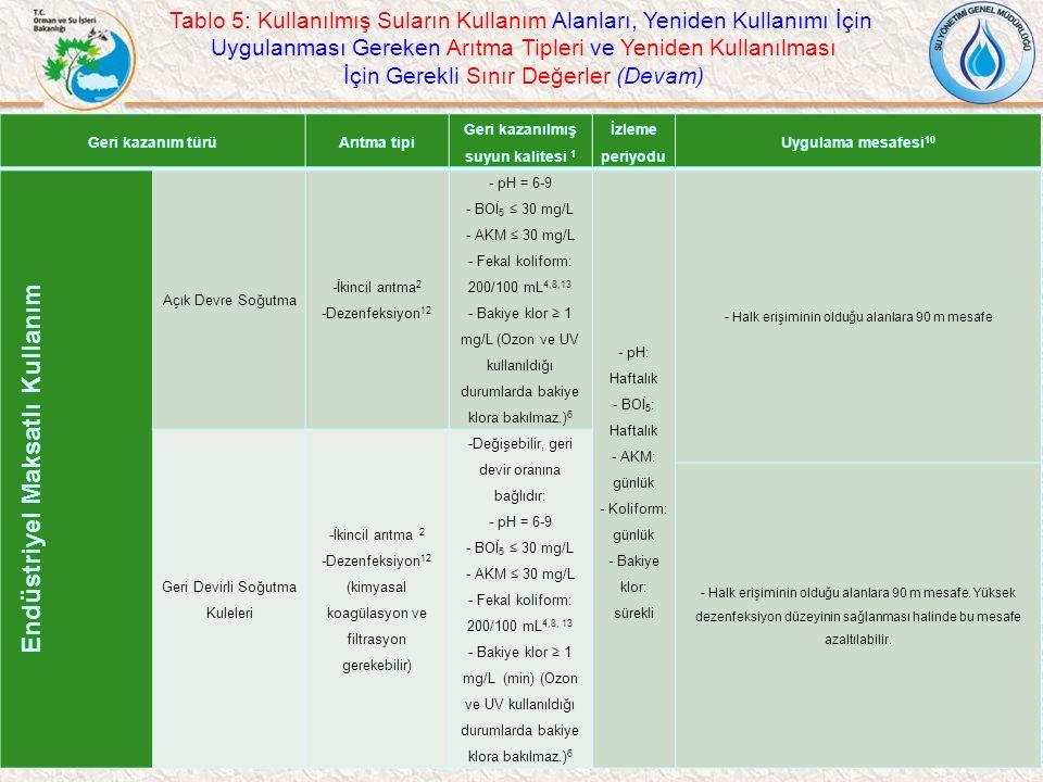 Tablo 5: Kullanılmış Suların Kullanım Alanları, Yeniden Kullanımı İçin Uygulanması Gereken Arıtma Tipleri ve Yeniden Kullanılması İçin Gerekli Sınır D