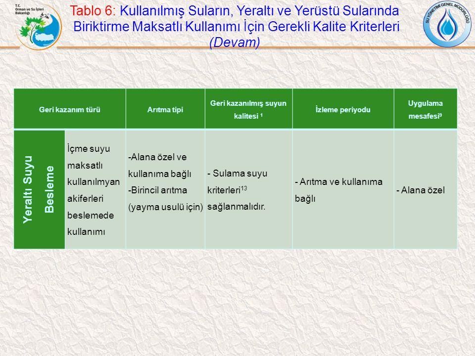 Tablo 6: Kullanılmış Suların, Yeraltı ve Yerüstü Sularında Biriktirme Maksatlı Kullanımı İçin Gerekli Kalite Kriterleri (Devam) Geri kazanım türüArıtm