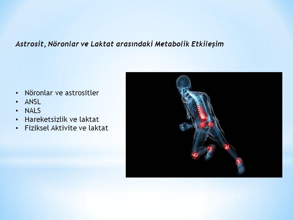 Glikoz Metabolizması ve Serebral Kan Akışının Düzenlenmesi Dinlenme durumu Hareket esnasında CBF ve CMRglc uyumu Beyin-beden ekseni - periferik glukoz metabolizması üzerinde merkezi kontrol Besin kaynakları