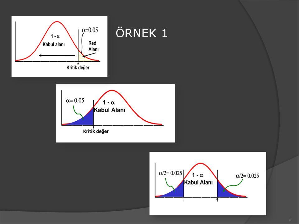 4 Eğer popülasyonun standart sapması biliniyorsa ya da standart sapma bilinmemesine rağmen ise z kritik değeri belirlenebilir.
