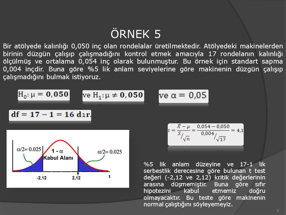 9 ÖRNEK 5 Bir atölyede kalınlığı 0,050 inç olan rondelalar üretilmektedir. Atölyedeki makinelerden birinin düzgün çalışıp çalışmadığını kontrol etmek