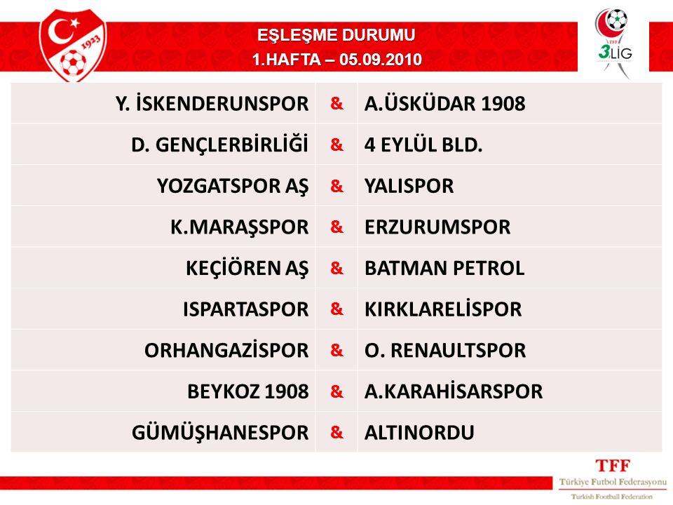 Y. İSKENDERUNSPOR & A.ÜSKÜDAR 1908 D. GENÇLERBİRLİĞİ & 4 EYLÜL BLD.