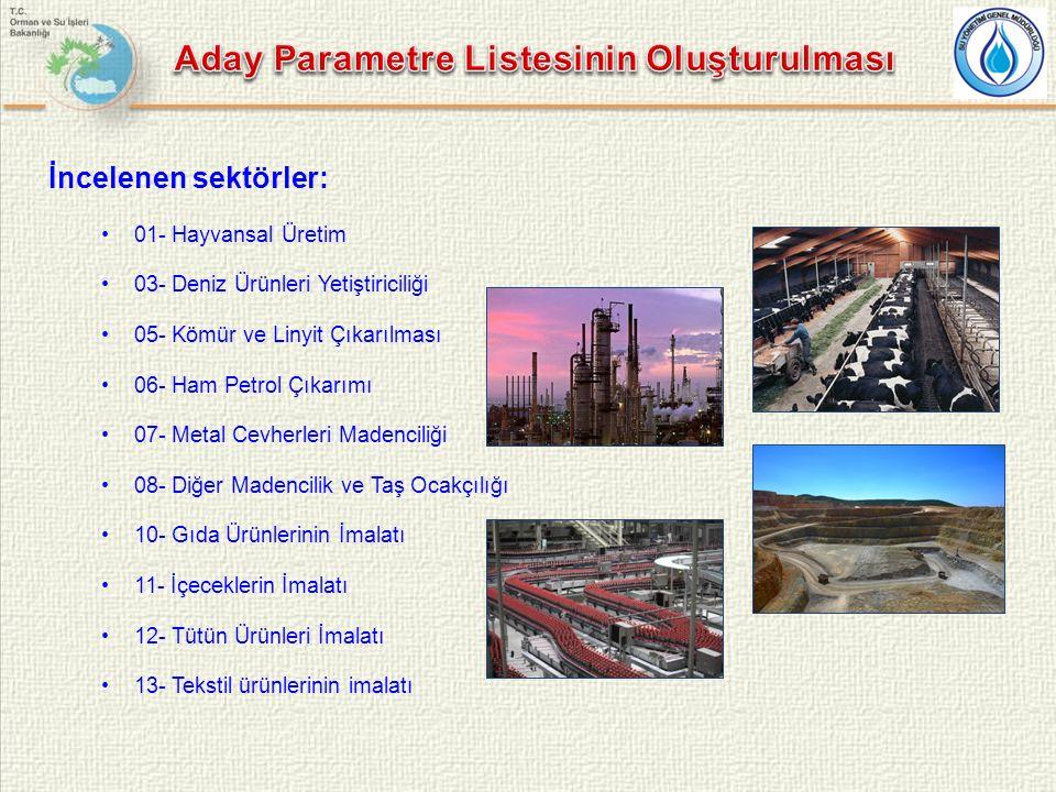 Çevresel Kalite Standartları; Alıcı ortamda sağlanması gereken kalite durumunu ifade eder.