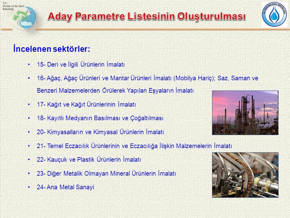 İncelenen sektörler: 25- Fabrikasyon Metal Ürünleri İmalatı 27- Elektrikli Teçhizat İmalatı 28- Başka Yerde Sınıflandırılmamış Makine ve Ekipman İmalatı 29- Motorlu Kara Taşıtı, Treyler ve Yarı Treyler İmalatı 35- Elektrik, Gaz, Buhar ve İklimlendirme Üretimi ve Dağıtımı 36- Suyun Toplanması, Arıtılması ve Dağıtılması 37- Kanalizasyon 38- Atığın Toplanması, Islahı ve Bertarafı Faaliyetleri; Maddelerin Geri Kazanımı 52- Taşımacılık için depolama ve destekleyici faaliyetler