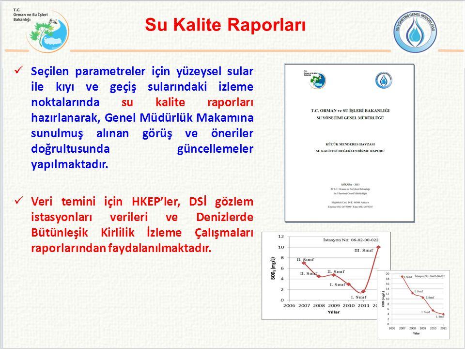 Seçilen parametreler için yüzeysel sular ile kıyı ve geçiş sularındaki izleme noktalarında su kalite raporları hazırlanarak, Genel Müdürlük Makamına s