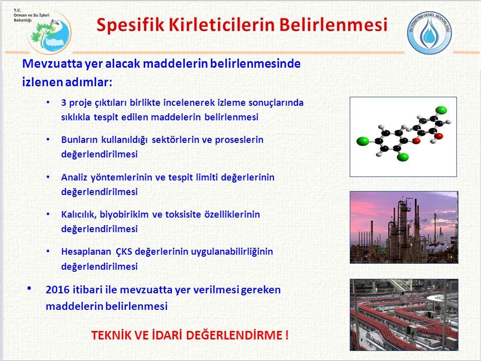 Mevzuatta yer alacak maddelerin belirlenmesinde izlenen adımlar: 3 proje çıktıları birlikte incelenerek izleme sonuçlarında sıklıkla tespit edilen maddelerin belirlenmesi Bunların kullanıldığı sektörlerin ve proseslerin değerlendirilmesi Analiz yöntemlerinin ve tespit limiti değerlerinin değerlendirilmesi Kalıcılık, biyobirikim ve toksisite özelliklerinin değerlendirilmesi Hesaplanan ÇKS değerlerinin uygulanabilirliğinin değerlendirilmesi 2016 itibari ile mevzuatta yer verilmesi gereken maddelerin belirlenmesi TEKNİK VE İDARİ DEĞERLENDİRME !
