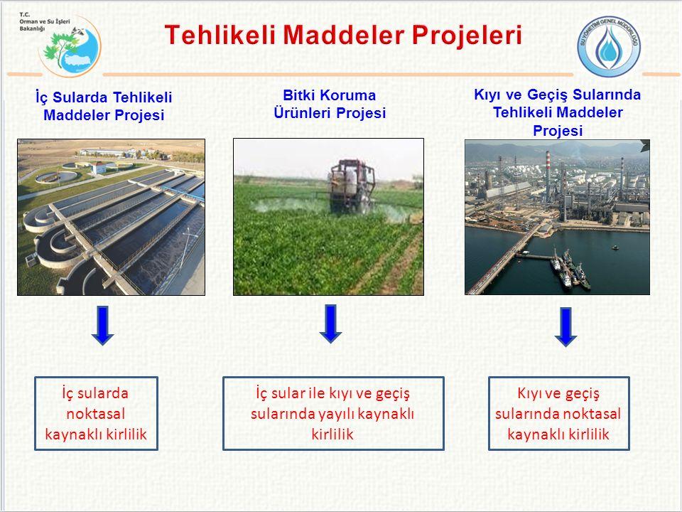 Bitki Koruma Ürünleri Projesi İç sularda noktasal kaynaklı kirlilik İç Sularda Tehlikeli Maddeler Projesi Kıyı ve Geçiş Sularında Tehlikeli Maddeler P