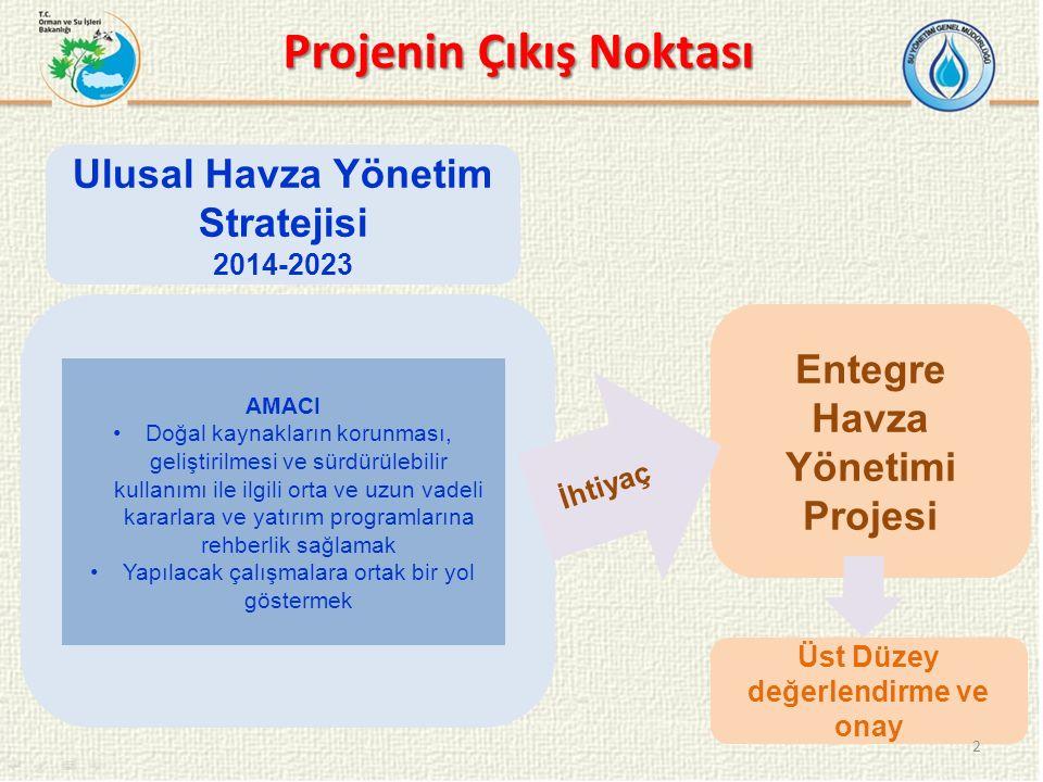 Ulusal Havza Yönetim Stratejisi 2014-2023 Entegre Havza Yönetimi Projesi AMACI Doğal kaynakların korunması, geliştirilmesi ve sürdürülebilir kullanımı ile ilgili orta ve uzun vadeli kararlara ve yatırım programlarına rehberlik sağlamak Yapılacak çalışmalara ortak bir yol göstermek Projenin Çıkış Noktası İhtiyaç Üst Düzey değerlendirme ve onay 2