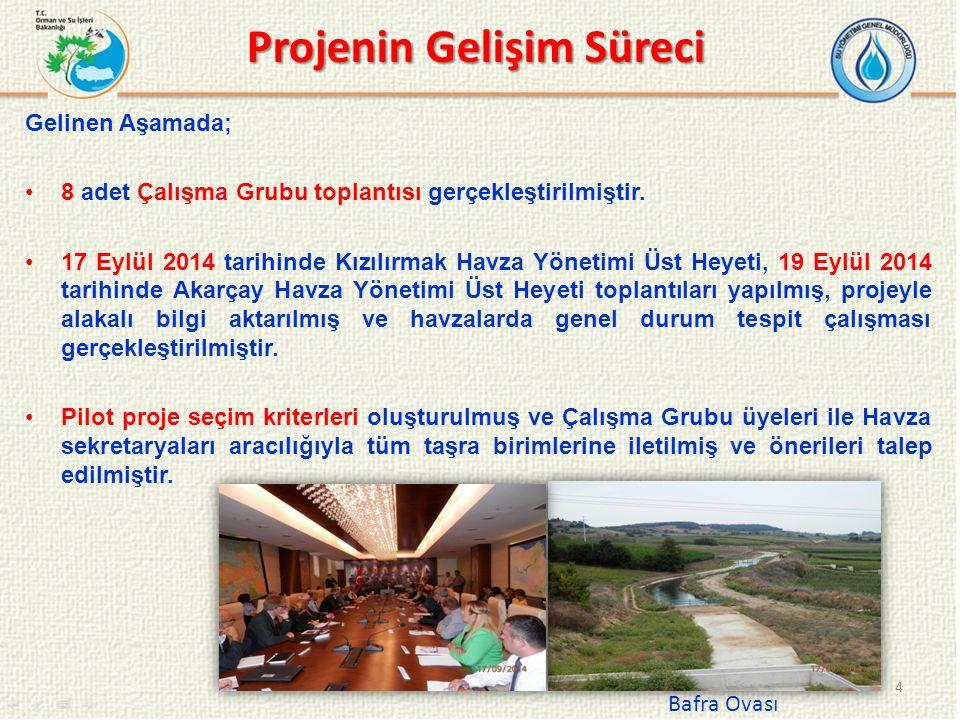 Projenin Gelişim Süreci Gelinen Aşamada; 8 adet Çalışma Grubu toplantısı gerçekleştirilmiştir.