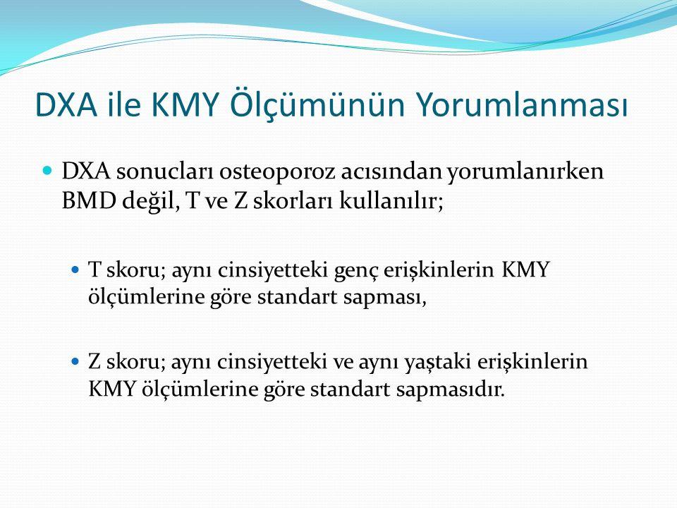 DXA ile KMY Ölçümünün Yorumlanması DXA sonucları osteoporoz acısından yorumlanırken BMD değil, T ve Z skorları kullanılır; T skoru; aynı cinsiyetteki genç erişkinlerin KMY ölçümlerine göre standart sapması, Z skoru; aynı cinsiyetteki ve aynı yaştaki erişkinlerin KMY ölçümlerine göre standart sapmasıdır.