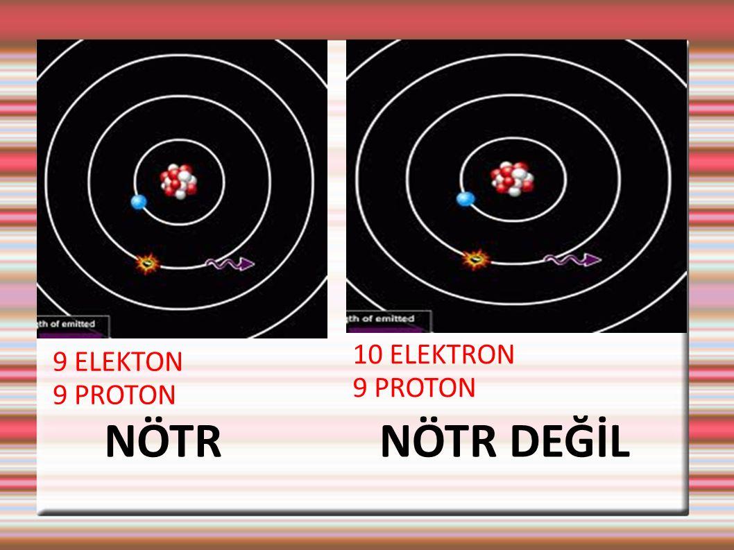 9 ELEKTON 9 PROTON 10 ELEKTRON 9 PROTON NÖTRNÖTR DEĞİL