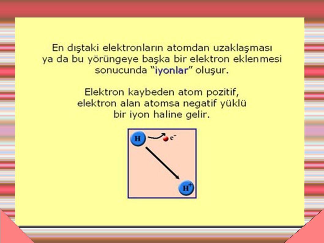 Rutherford Atom Modeli Atomların ışıma spektrumlardaki frekansların elektronların dairesel hareket frekanslarının katları olması beklenir.