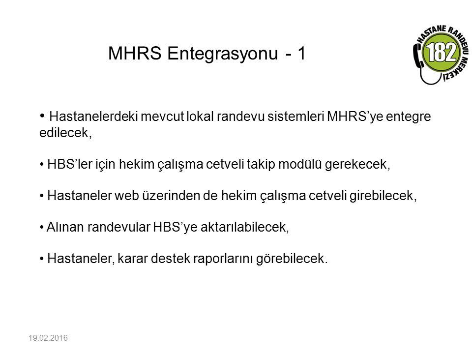 MHRS Entegrasyonu - 1 19.02.2016 Hastanelerdeki mevcut lokal randevu sistemleri MHRS'ye entegre edilecek, HBS'ler için hekim çalışma cetveli takip mod