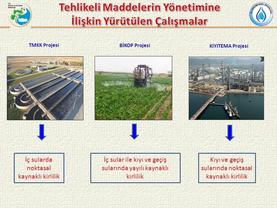 BİKOP Projesi İç sularda noktasal kaynaklı kirlilik TMKK Projesi KIYITEMA Projesi Kıyı ve geçiş sularında noktasal kaynaklı kirlilik İç sular ile kıyı ve geçiş sularında yayılı kaynaklı kirlilik