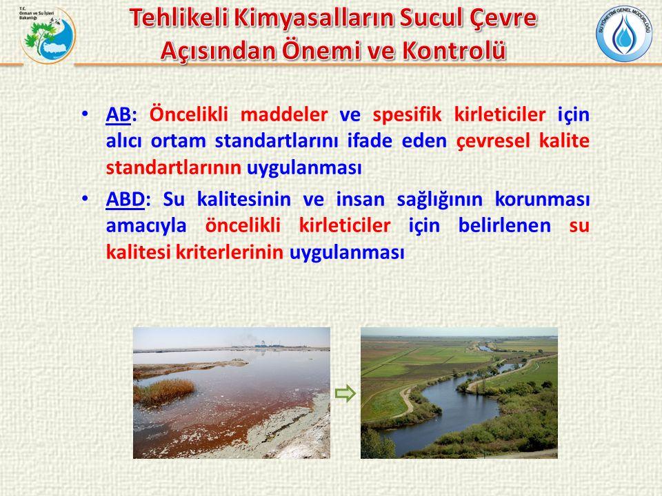 Çevresel Kalite Standartları (ÇKS); Alıcı ortamda sağlanması gereken kalite durumunu ifade eder.