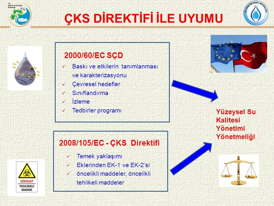 Baskı ve etkilerin tanımlanması ve karakterizasyonu Çevresel hedefler Sınıflandırma İzleme Tedbirler programı 2000/60/EC SÇD Yüzeysel Su Kalitesi Yönetimi Yönetmeliği 2008/105/EC - ÇKS Direktifi Temek yaklaşımı Eklerinden EK-1 ve EK-2'si öncelikli maddeler, öncelikli tehlikeli maddeler ÇKS DİREKTİFİ İLE UYUMU