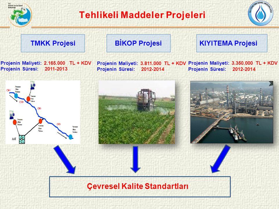 BİKOP Projesi Çevresel Kalite Standartları Tehlikeli Maddeler Projeleri Projenin Maliyeti: 3.811.000 TL + KDV Projenin Süresi: 2012-2014 Projenin Maliyeti: 3.350.000 TL + KDV Projenin Süresi: 2012-2014 KIYITEMA Projesi TMKK Projesi Projenin Maliyeti: 2.165.000 TL + KDV Projenin Süresi: 2011-2013