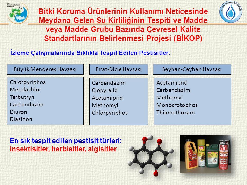 Bitki Koruma Ürünlerinin Kullanımı Neticesinde Meydana Gelen Su Kirliliğinin Tespiti ve Madde veya Madde Grubu Bazında Çevresel Kalite Standartlarının Belirlenmesi Projesi (BİKOP) İzleme Çalışmalarında Sıklıkla Tespit Edilen Pestisitler: Büyük Menderes Havzası Chlorpyriphos Metolachlor Terbutryn Carbendazim Diuron Diazinon Fırat-Dicle Havzası Carbendazim Clopyralid Acetamiprid Methomyl Chlorpyriphos Acetamiprid Carbendazim Methomyl Monocrotophos Thiamethoxam Seyhan-Ceyhan Havzası En sık tespit edilen pestisit türleri: insektisitler, herbisitler, algisitler