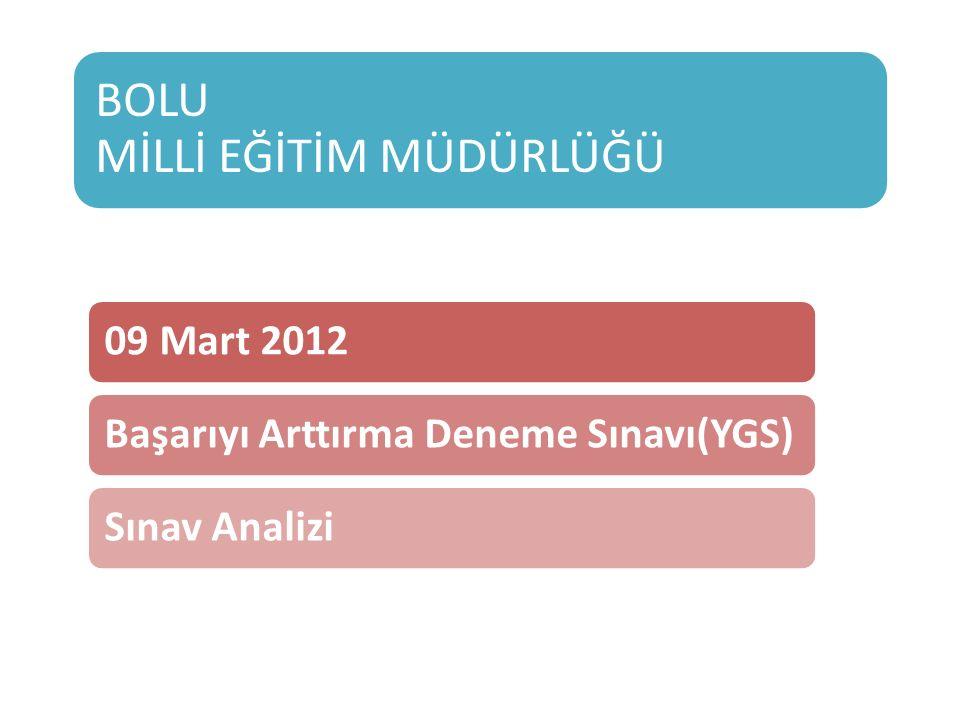 BOLU MİLLİ EĞİTİM MÜDÜRLÜĞÜ 09 Mart 2012Başarıyı Arttırma Deneme Sınavı(YGS)Sınav Analizi