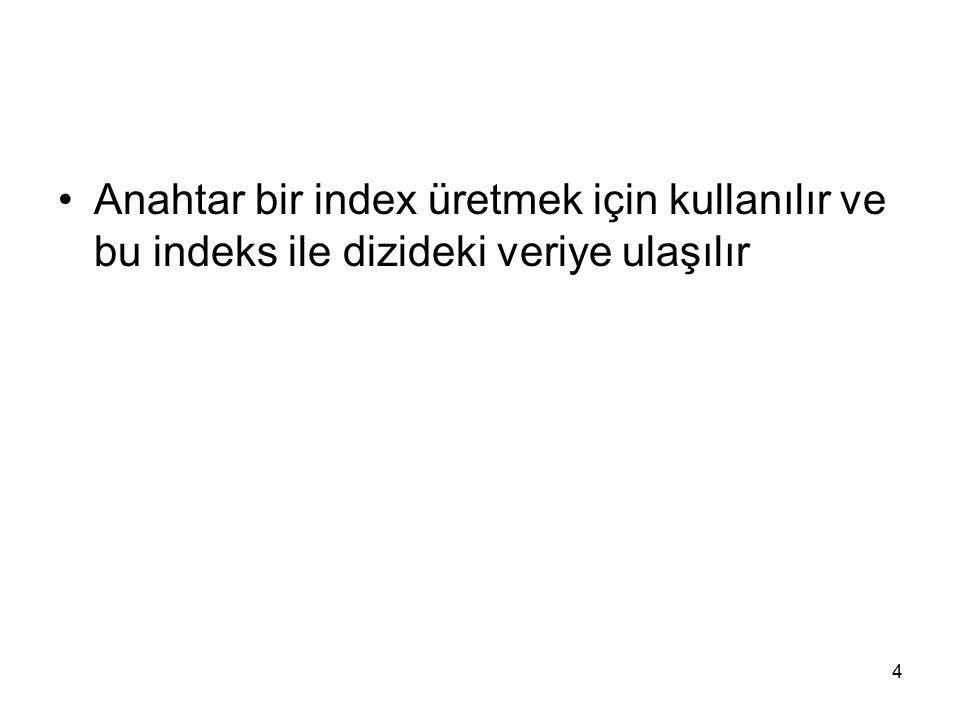 4 Anahtar bir index üretmek için kullanılır ve bu indeks ile dizideki veriye ulaşılır