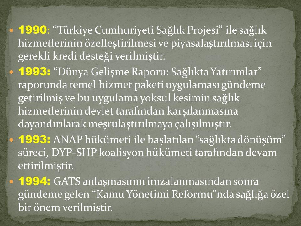 1990 : Türkiye Cumhuriyeti Sağlık Projesi ile sağlık hizmetlerinin özelleştirilmesi ve piyasalaştırılması için gerekli kredi desteği verilmiştir.