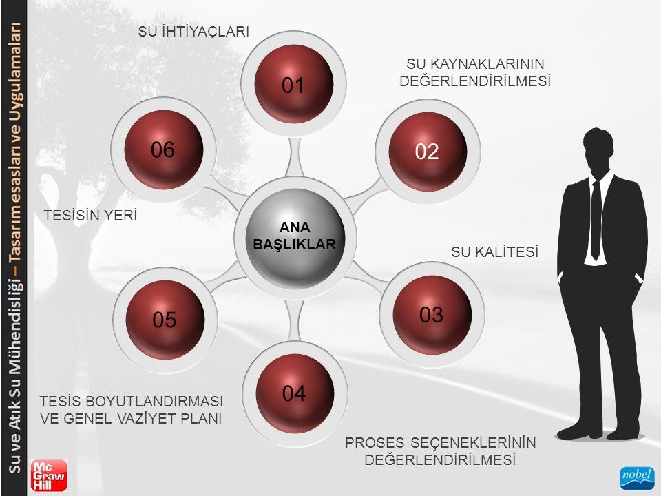 TESİS BOYUTLANDIRMASI VE GENEL VAZİYET PLANI Tesis yerleşiminde dikkate alınacak unsurlar:  genişleme için öngörü,  ulaşım ağına bağlantı,  şebekeye bağlantı ve  atık yönetim sistemi içermelidir.