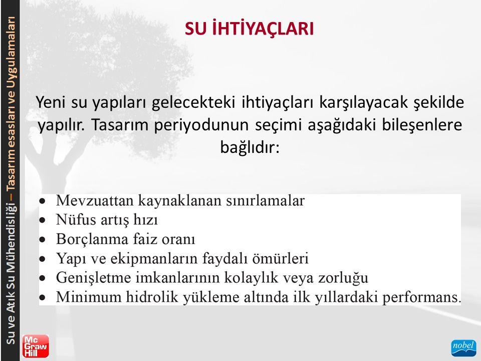 SU KALİTESİ  Ham Su Özellikleri Kurşun ve Bakır.