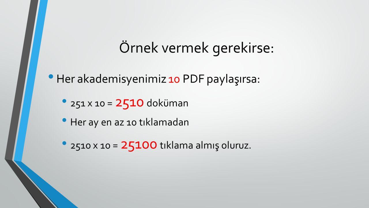 Örnek vermek gerekirse: Her akademisyenimiz 10 PDF paylaşırsa: 251 x 10 = 2510 doküman Her ay en az 10 tıklamadan 2510 x 10 = 25100 tıklama almış olur