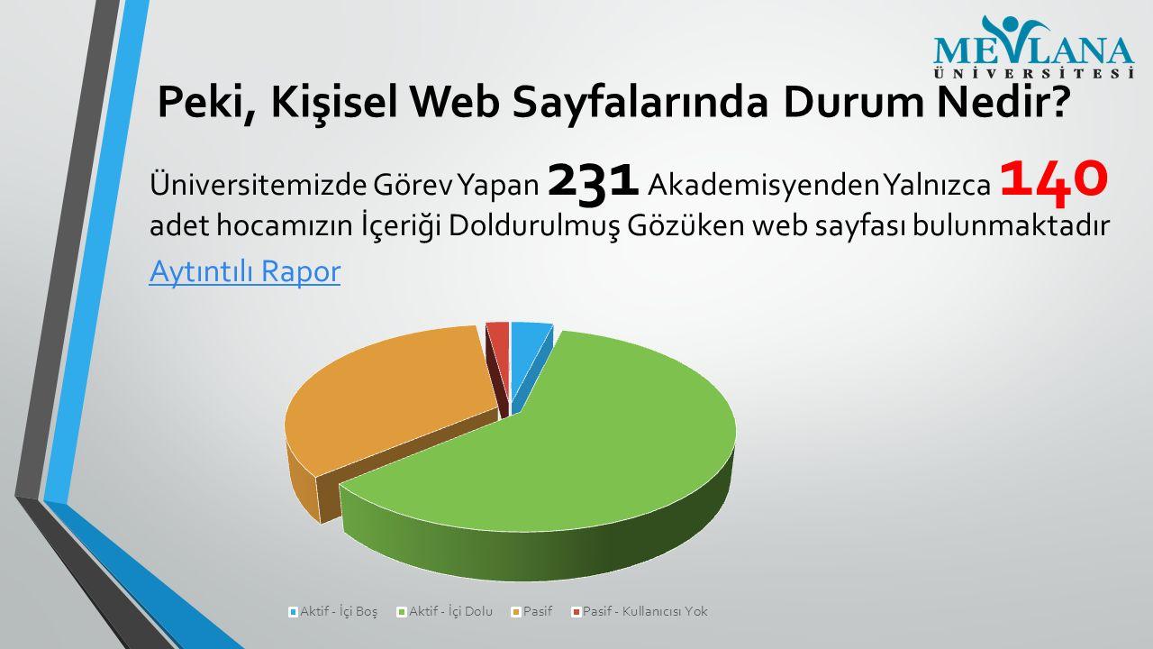 Peki, Kişisel Web Sayfalarında Durum Nedir? Üniversitemizde Görev Yapan 231 Akademisyenden Yalnızca 140 adet hocamızın İçeriği Doldurulmuş Gözüken web
