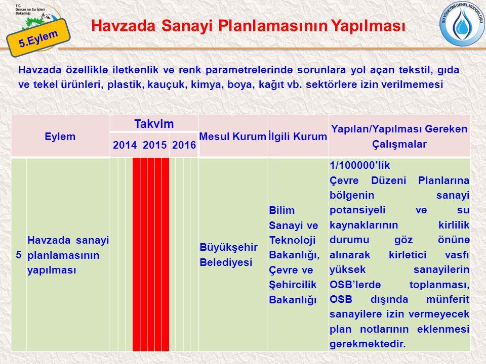 Havzada Sanayi Planlamasının Yapılması 25 5.Eylem Eylem Takvim Mesul Kurumİlgili Kurum Yapılan/Yapılması Gereken Çalışmalar 201420152016 5 Havzada san