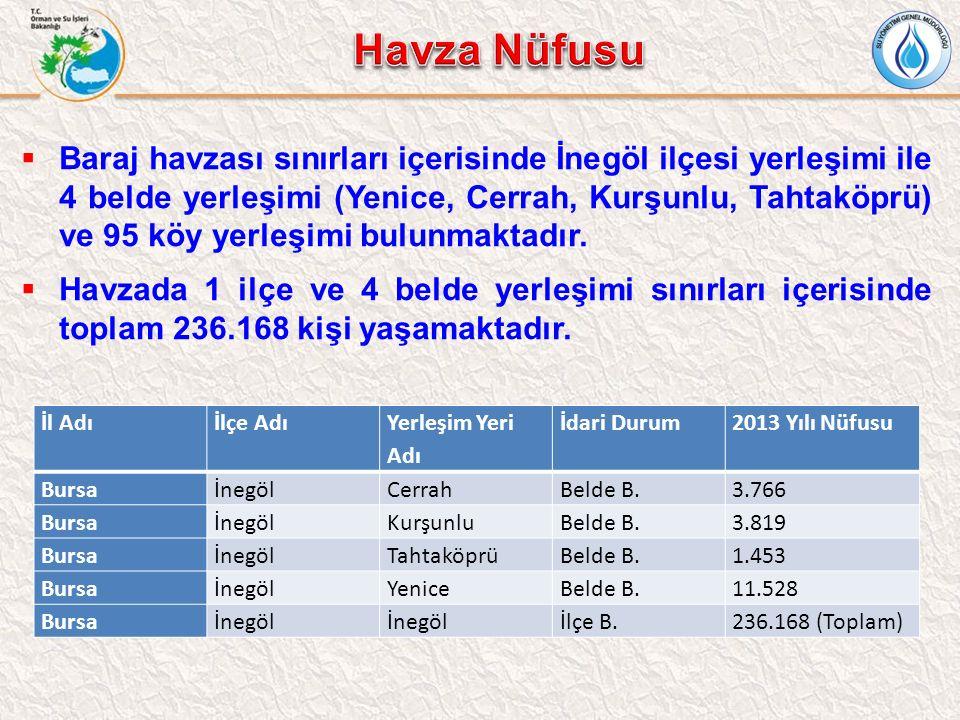  Baraj havzası sınırları içerisinde İnegöl ilçesi yerleşimi ile 4 belde yerleşimi (Yenice, Cerrah, Kurşunlu, Tahtaköprü) ve 95 köy yerleşimi bulunmak