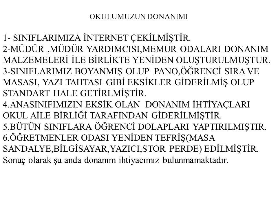 OKULUMUZUN DONANIMI 1- SINIFLARIMIZA İNTERNET ÇEKİLMİŞTİR.