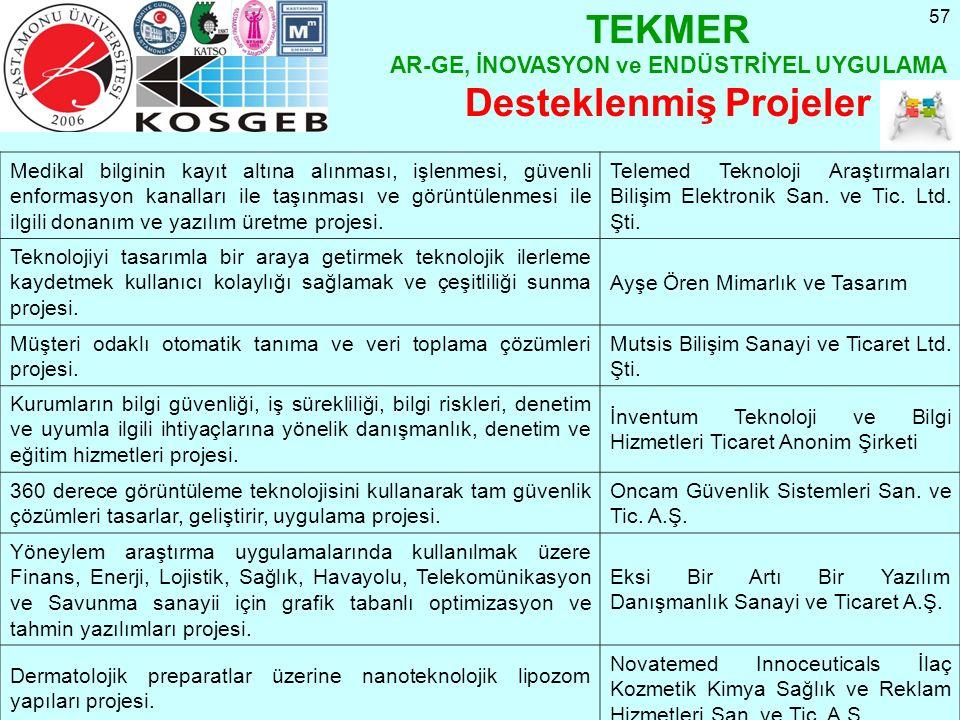 57 TEKMER AR-GE, İNOVASYON ve ENDÜSTRİYEL UYGULAMA Desteklenmiş Projeler Medikal bilginin kayıt altına alınması, işlenmesi, güvenli enformasyon kanall