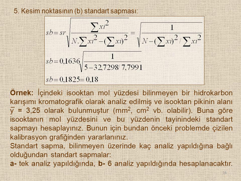 5. Kesim noktasının (b) standart sapması: Örnek: İçindeki isooktan mol yüzdesi bilinmeyen bir hidrokarbon karışımı kromatografik olarak analiz edilmiş