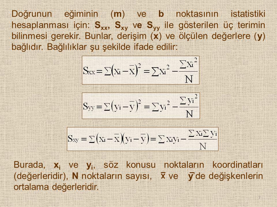Doğrunun eğiminin (m) ve b noktasının istatistiki hesaplanması için: S xx, S xy ve S yy ile gösterilen üç terimin bilinmesi gerekir. Bunlar, derişim (