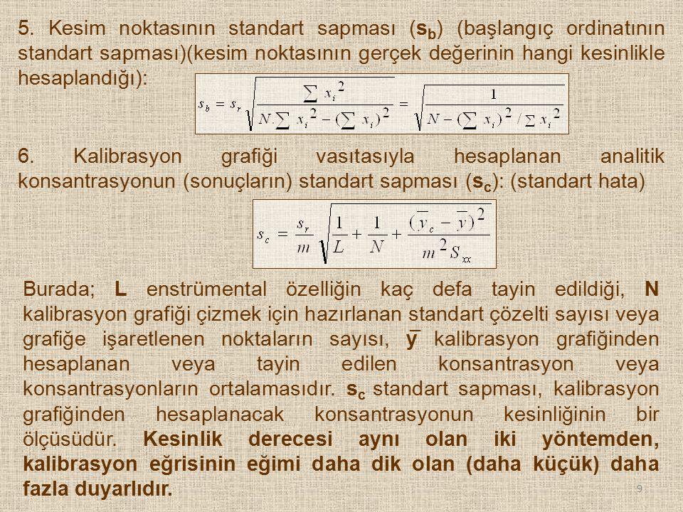5. Kesim noktasının standart sapması (s b ) (başlangıç ordinatının standart sapması)(kesim noktasının gerçek değerinin hangi kesinlikle hesaplandığı):