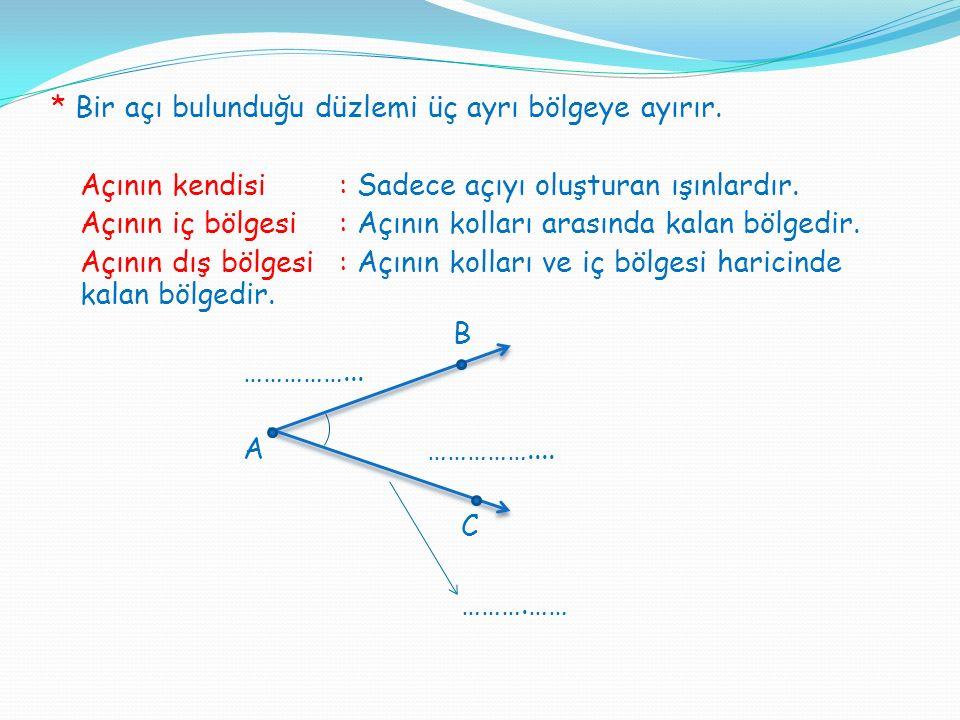 * Bir açı bulunduğu düzlemi üç ayrı bölgeye ayırır. Açının kendisi: Sadece açıyı oluşturan ışınlardır. Açının iç bölgesi: Açının kolları arasında kala