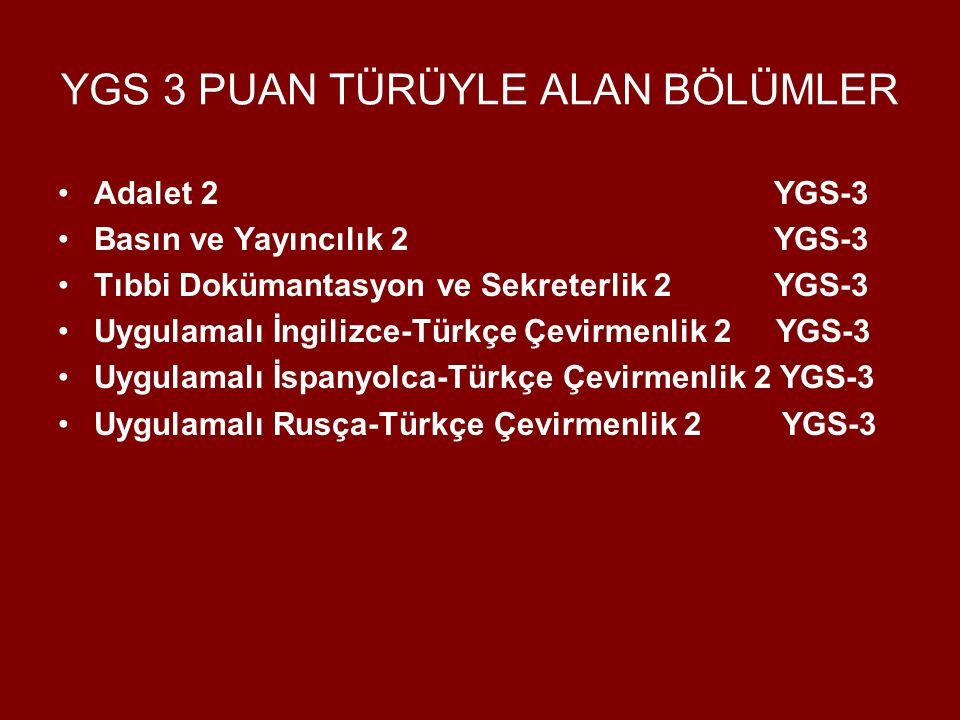 YGS 3 PUAN TÜRÜYLE ALAN BÖLÜMLER Adalet 2 YGS-3 Basın ve Yayıncılık 2 YGS-3 Tıbbi Dokümantasyon ve Sekreterlik 2 YGS-3 Uygulamalı İngilizce-Türkçe Çevirmenlik 2 YGS-3 Uygulamalı İspanyolca-Türkçe Çevirmenlik 2 YGS-3 Uygulamalı Rusça-Türkçe Çevirmenlik 2 YGS-3