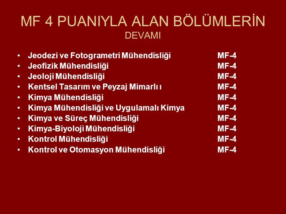 Jeodezi ve Fotogrametri Mühendisliği MF-4 Jeofizik Mühendisliği MF-4 Jeoloji Mühendisliği MF-4 Kentsel Tasarım ve Peyzaj Mimarlı ı MF-4 Kimya Mühendisliği MF-4 Kimya Mühendisliği ve Uygulamalı Kimya MF-4 Kimya ve Süreç Mühendisliği MF-4 Kimya-Biyoloji Mühendisliği MF-4 Kontrol Mühendisliği MF-4 Kontrol ve Otomasyon MühendisliğiMF-4