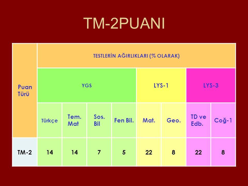 TM-2PUANI Puan Türü TESTLERİN AĞIRLIKLARI (% OLARAK) YGS LYS-1LYS-3 Türkçe Tem.