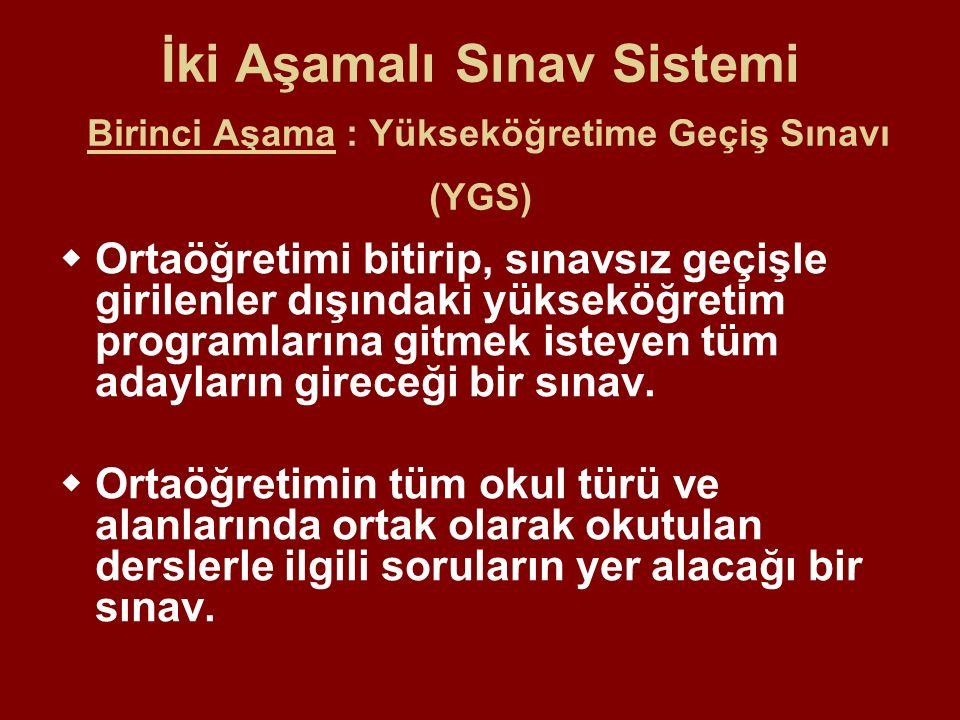 TM-3PUANI Puan Türü TESTLERİN AĞIRLIKLARI (% OLARAK) YGS LYS-1LYS-3 Türkçe Tem.