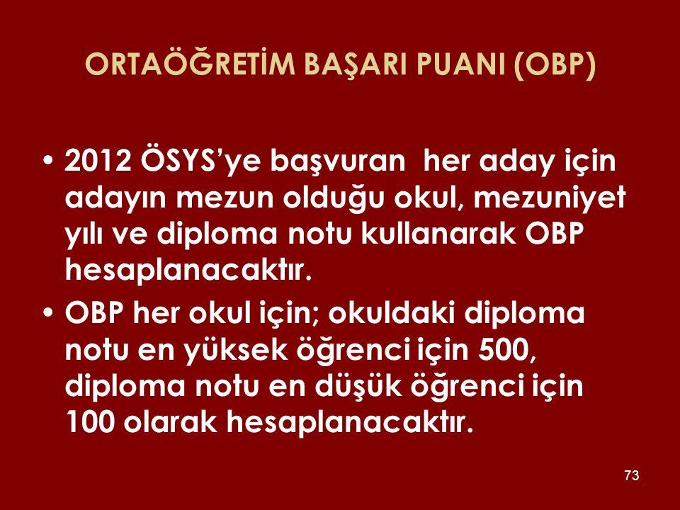 ORTAÖĞRETİM BAŞARI PUANI (OBP) 201 2 ÖSYS'ye başvuran her aday için adayın mezun olduğu okul, mezuniyet yılı ve diploma notu kullanarak OBP hesaplanacaktır.