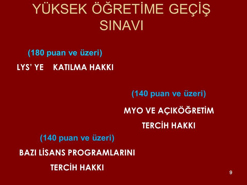 İkinci Aşama : Lisans Yerleştirme Sınavları (LYS)  LYS-1 : Matematik Sınavı (Matematik, Geometri)  LYS-2 : Fen Bilimleri Sınavı (Fizik, Kimya, Biyoloji)  LYS-3 : Edebiyat-Coğrafya Sınavı (Türk Edebiyatı, Coğrafya-1)  LYS-4 : Sosyal Bilimler Sınavı (Tarih, Coğrafya-2,Felsefe Grubu) Felsefe Grubu(Psikoloji, Sosyoloji, Mantık,din kültürü)  LYS-5 : Yabancı Dil Sınavı (Almanca / Fransızca / İngilizce)
