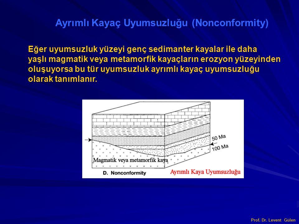 Prof. Dr. Levent Gülen Ayrımlı Kayaç Uyumsuzluğu (Nonconformity) Eğer uyumsuzluk yüzeyi genç sedimanter kayalar ile daha yaşlı magmatik veya metamorfi