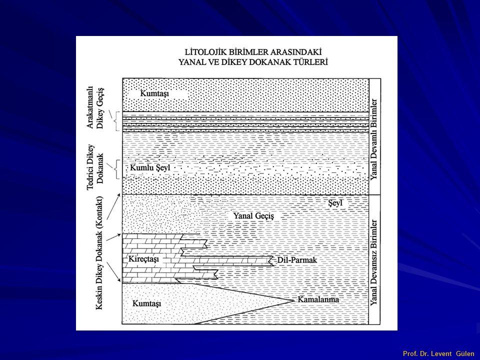 Uyumsuzluklar Sedimanter tabakalar arasında bir zaman aşımı (Hiatus) bulunması halinde bu tür sedimanter tabaka dokanakları uyumsuzluk olarak tanımlanır.